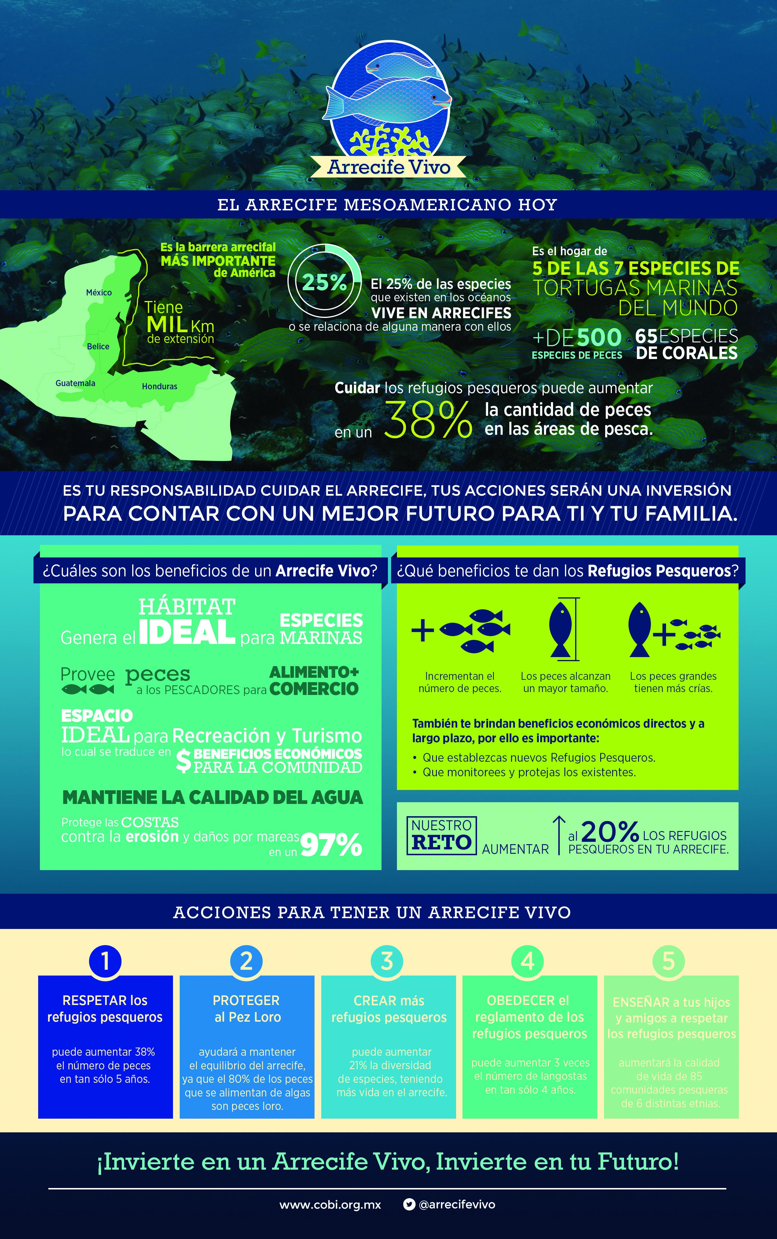 FS Arrecife Vivo México