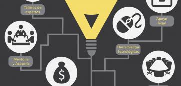 New Ventures Startups: Apoyo a emprendedores