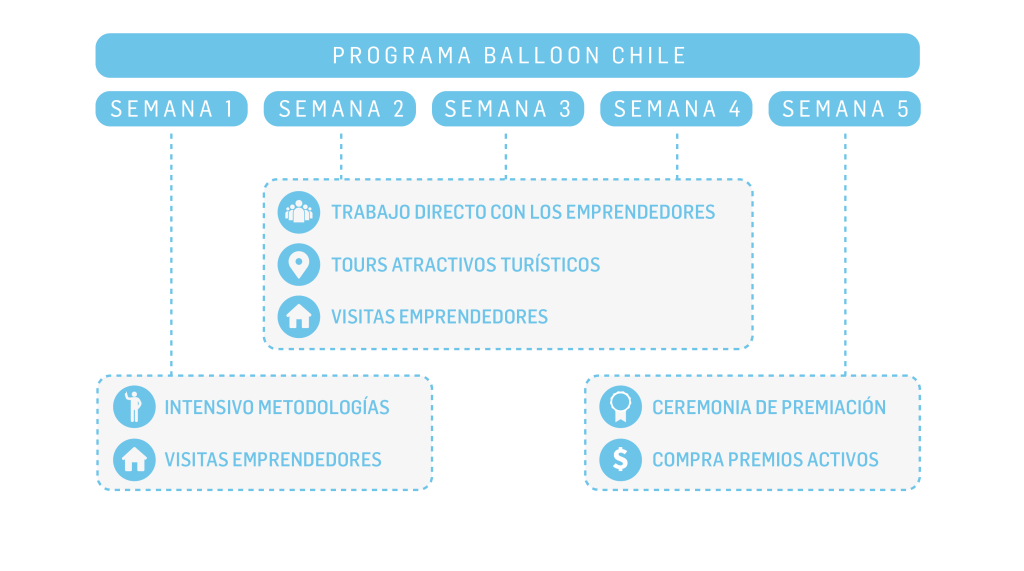 Programa-Calendario-Balloon-Chile-1024x571