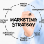 Top 10 – Estrategias de Marketing en Internet.