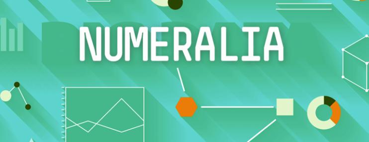 Trendware #13: Numeralia Digital