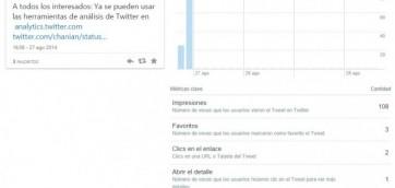 Twitter libera sus herramientas de análisis para todos.