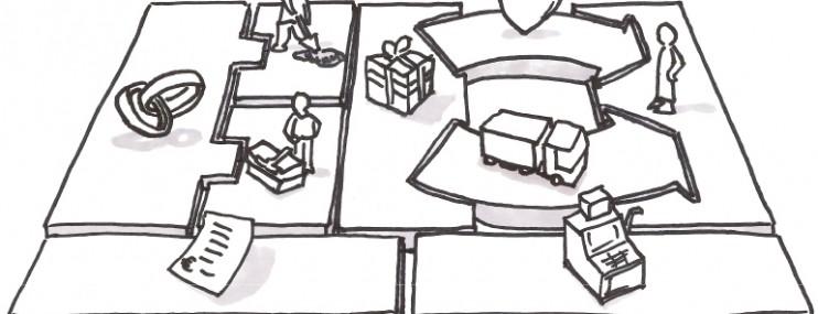 "Usa Correctamente el Business Model Canvas (2) ""Clientes""."