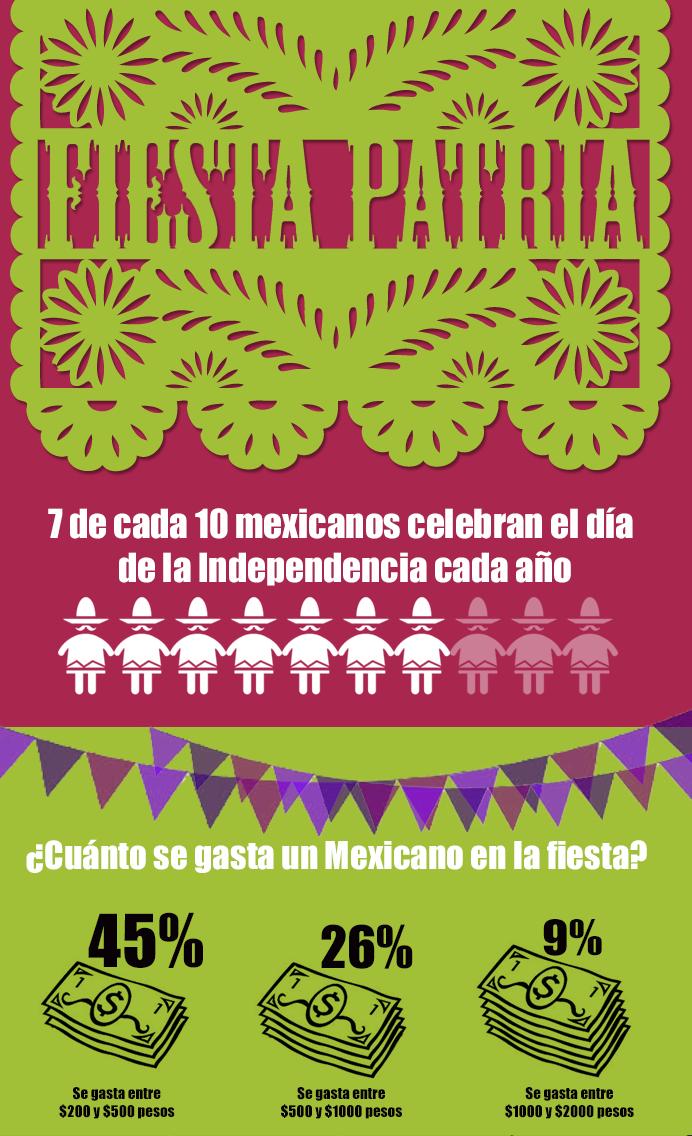 info_mex2014